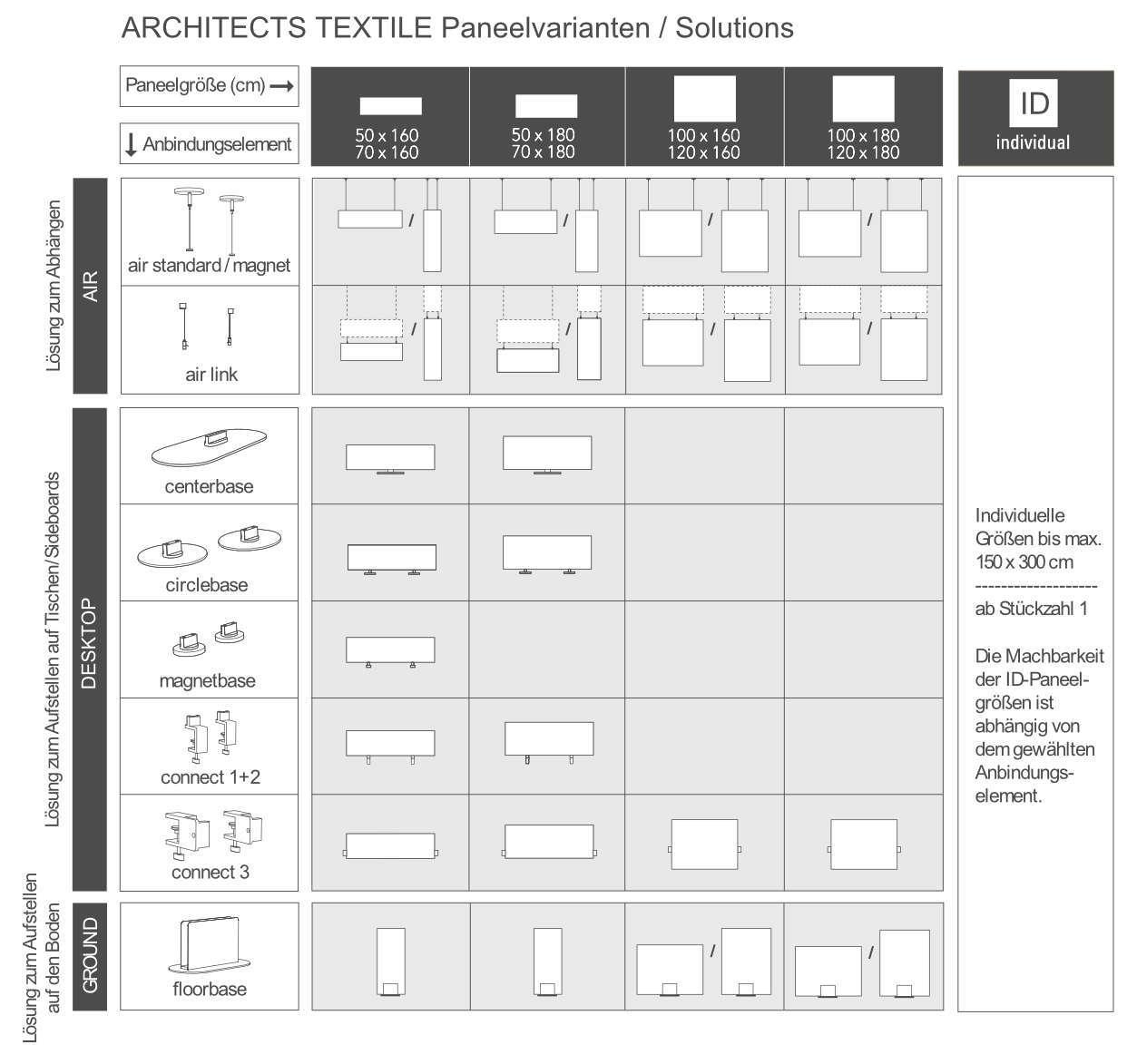 Flexibilität der einzelnen Akustikpaneele